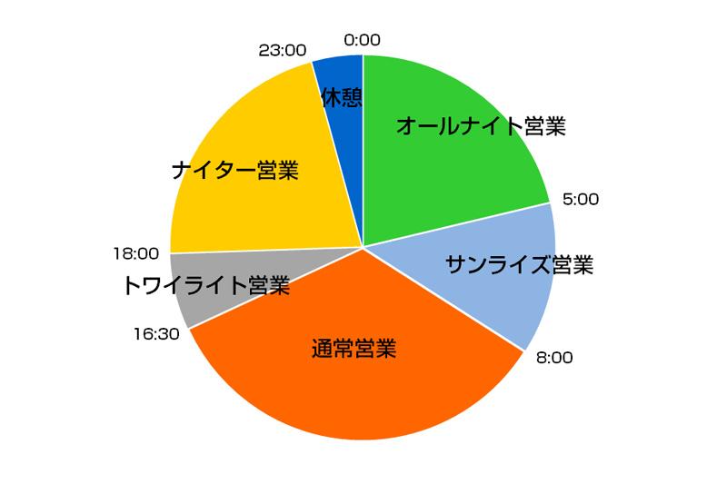 19102103_takasu
